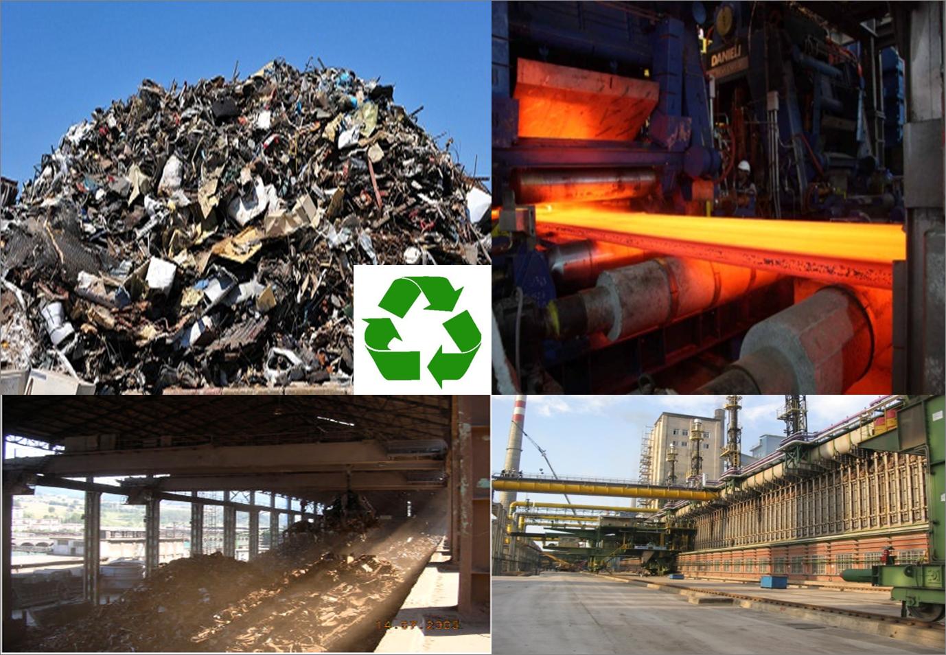 Demir Çelik ve Çevresel Faaliyetler